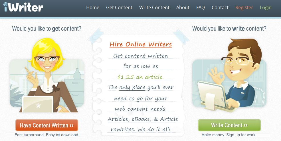 iWriter.com review