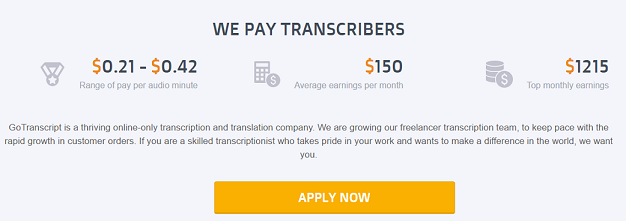 online transcription job