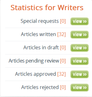 iWriter Stats